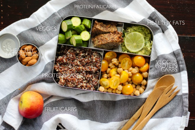 how-to-build-healthy-lunch-box-text-660x440